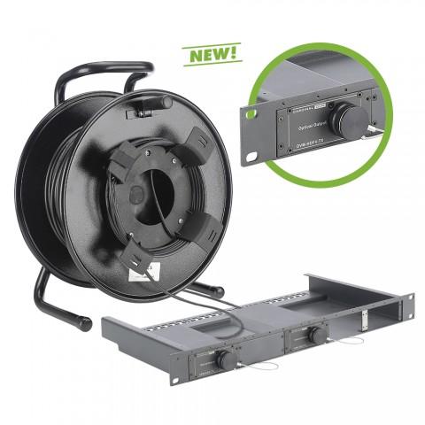 """DVM-Serie HDMI® over FIBER4-Kit in 19"""""""